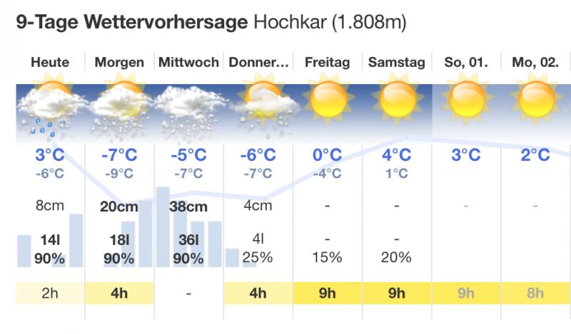 Silvester Wetter Ybbstalerhütte Dürrenstein